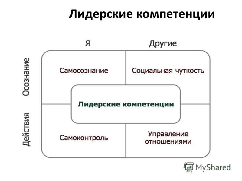 Лидерские компетенции