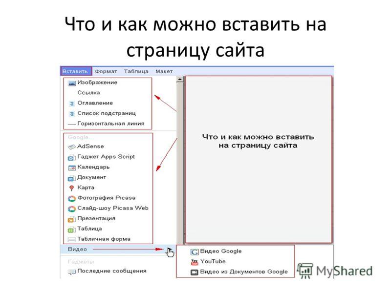 Что и как можно вставить на страницу сайта