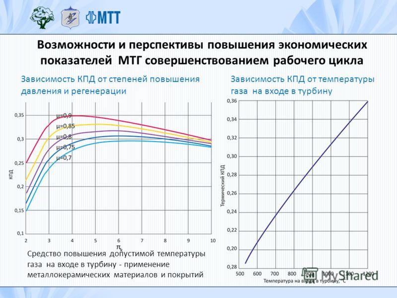 Возможности и перспективы повышения экономических показателей МТГ совершенствованием рабочего цикла Зависимость КПД от степеней повышения давления и регенерации Зависимость КПД от температуры газа на входе в турбину Средство повышения допустимой темп