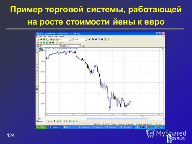 Пример торговой системы, работающей на росте стоимости йены к евро 124