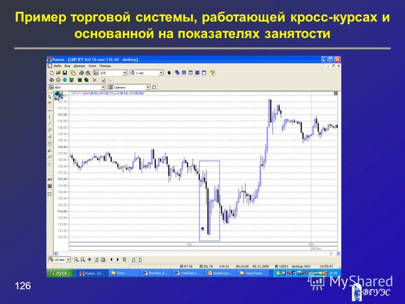 Пример торговой системы, работающей кросс-курсах и основанной на показателях занятости 126