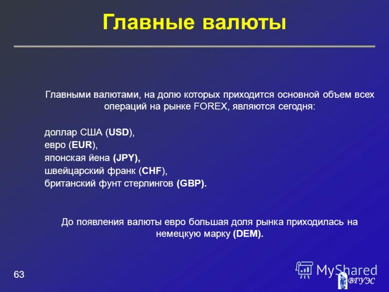 Главные валюты 63 Главными валютами, на долю которых приходится основной объем всех операций на рынке FOREX, являются сегодня: доллар США (USD), евро (EUR), японская йена (JPY), швейцарский франк (CHF), британский фунт стерлингов (GBP). До появления