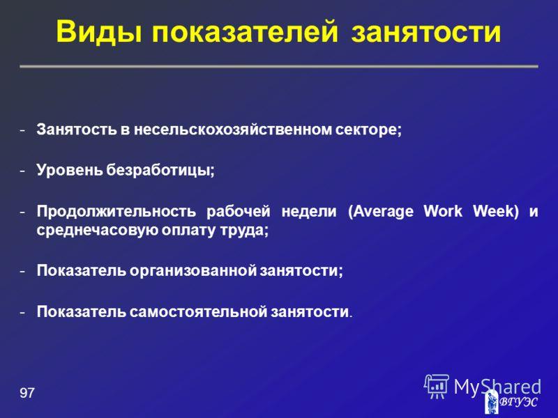 Виды показателей занятости 97 -Занятость в несельскохозяйственном секторе; -Уровень безработицы; -Продолжительность рабочей недели (Average Work Week) и среднечасовую оплату труда; -Показатель организованной занятости; -Показатель самостоятельной зан