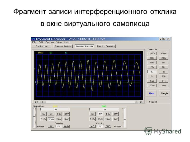 Фрагмент записи интерференционного отклика в окне виртуального самописца