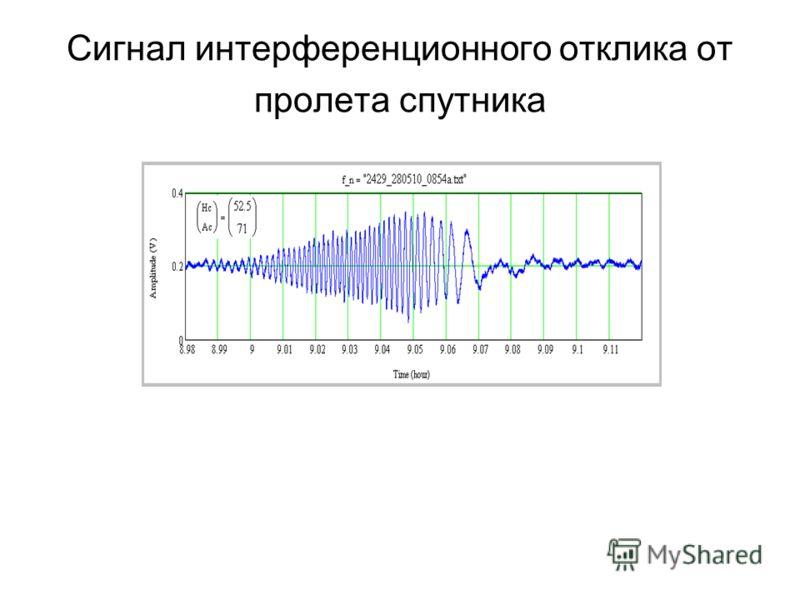 Сигнал интерференционного отклика от пролета спутника