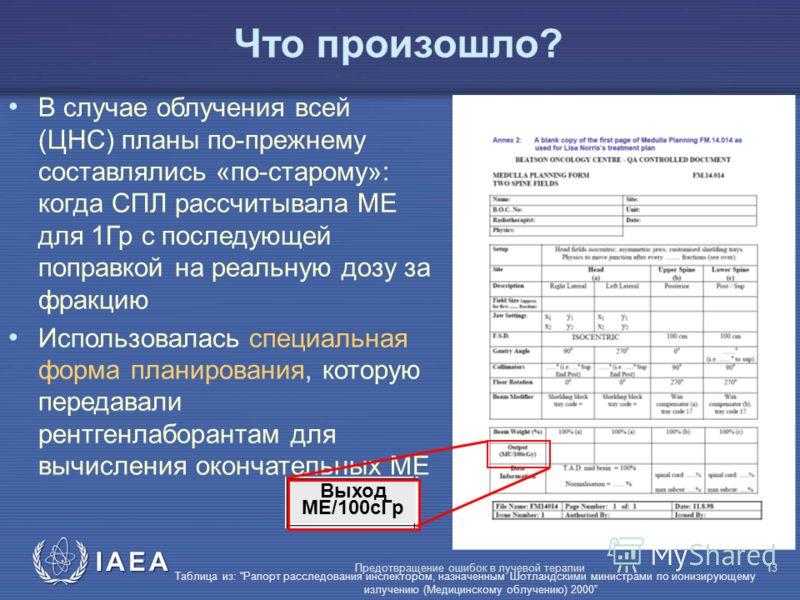 IAEA Предотвращение ошибок в лучевой терапии13 Что произошло? В случае облучения всей (ЦНС) планы по-прежнему составлялись «по-старому»: когда СПЛ рассчитывала МЕ для 1Гр с последующей поправкой на реальную дозу за фракцию Использовалась специальная