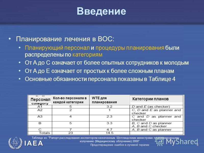 IAEA Предотвращение ошибок в лучевой терапии8 Bведение Планирование лечения в BOC: Планирующий персонал и процедуры планирования были распределены по категориям От A до C означает от более опытных сотрудников к молодым От A до E означает от простых к