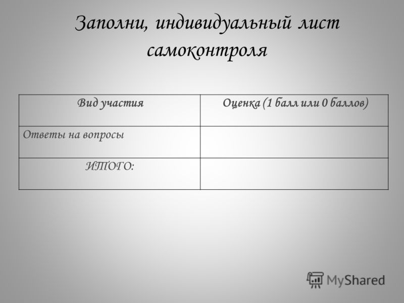 Заполни, индивидуальный лист самоконтроля Вид участияОценка (1 балл или 0 баллов) Ответы на вопросы ИТОГО: