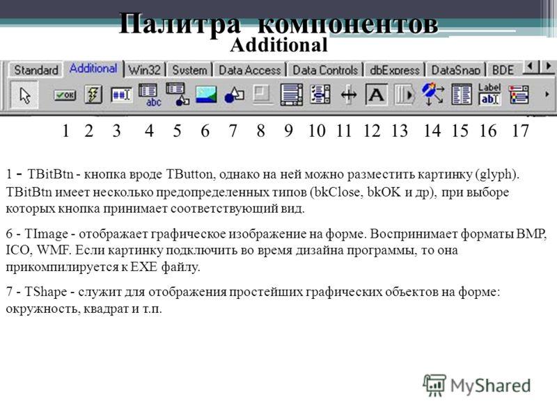 Additional Палитра компонентов 1 2 3 4 5 6 7 8 9 10 11 12 13 14 15 16 17 1 - TBitBtn - кнопка вроде TButton, однако на ней можно разместить картинку (glyph). TBitBtn имеет несколько предопределенных типов (bkClose, bkOK и др), при выборе которых кноп