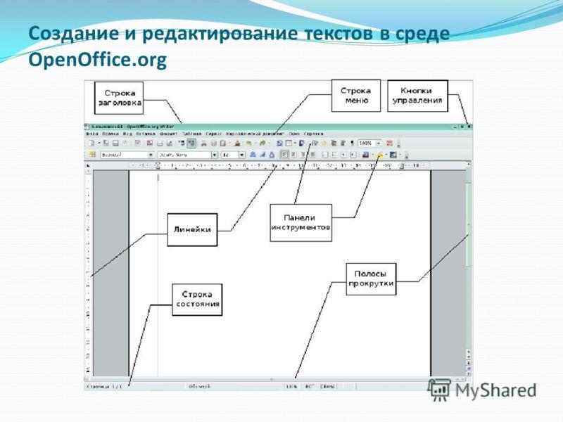 Создание и редактирование текстов в среде OpenOffice.org