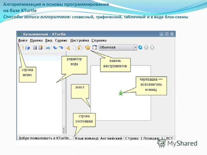 Алгоритмизация и основы программирования на базе KTurtle Способы записи алгоритмов: словесный, графический, табличный и в виде блок-схемы