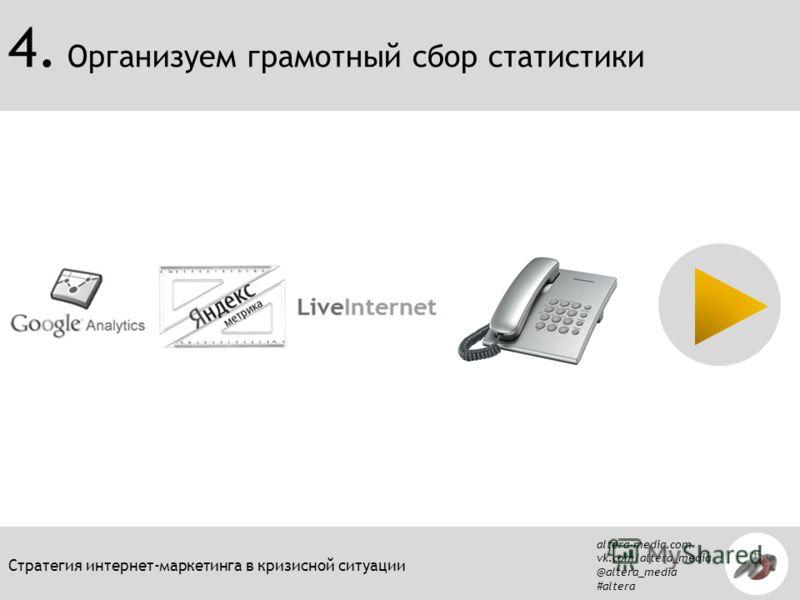 altera-media.com vk.com/altera_media @altera_media #altera Стратегия интернет-маркетинга в кризисной ситуации 4. Организуем грамотный сбор статистики