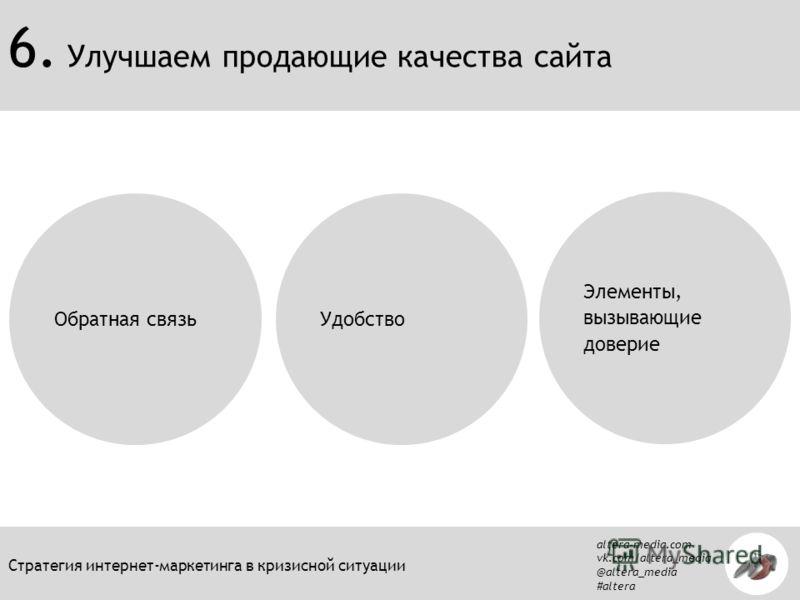 altera-media.com vk.com/altera_media @altera_media #altera Стратегия интернет-маркетинга в кризисной ситуации 6. Улучшаем продающие качества сайта Обратная связьУдобство Элементы, вызывающие доверие