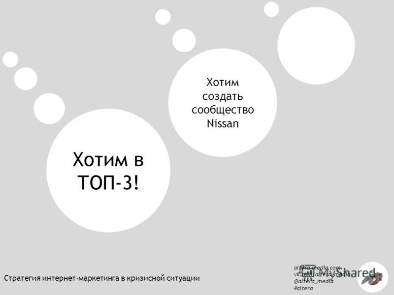 altera-media.com vk.com/altera_media @altera_media #altera Хотим в ТОП-3! Стратегия интернет-маркетинга в кризисной ситуации Хотим создать сообщество Nissan