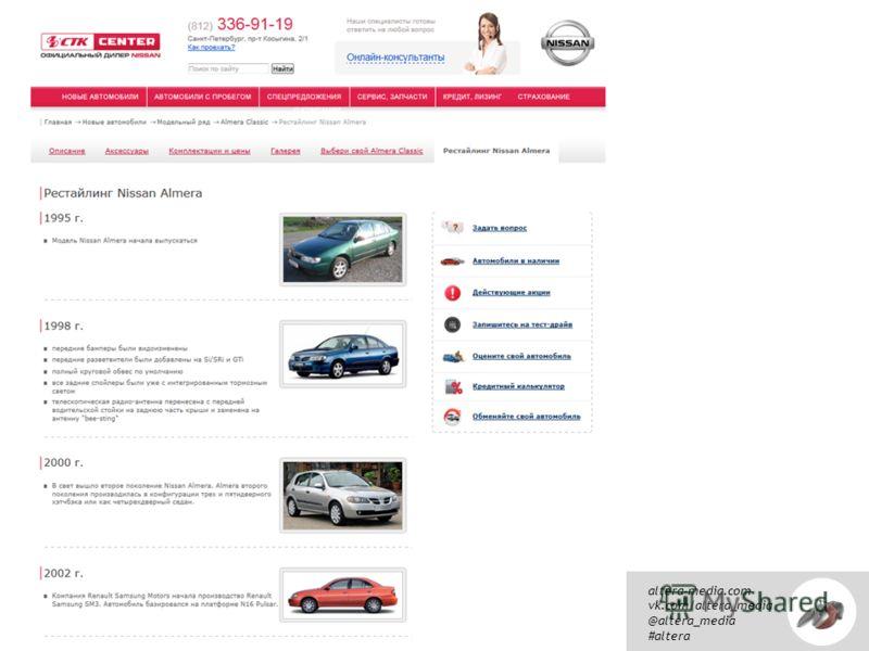 altera-media.com vk.com/altera_media @altera_media #altera