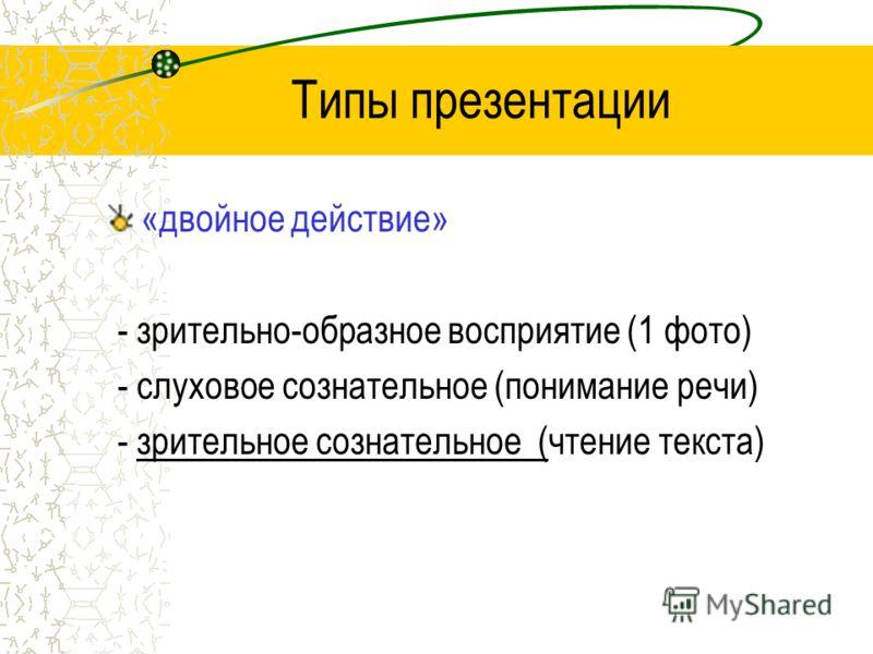 Типы презентации «двойное действие» - зрительно-образное восприятие (1 фото) - слуховое сознательное (понимание речи) - зрительное сознательное (чтение текста)