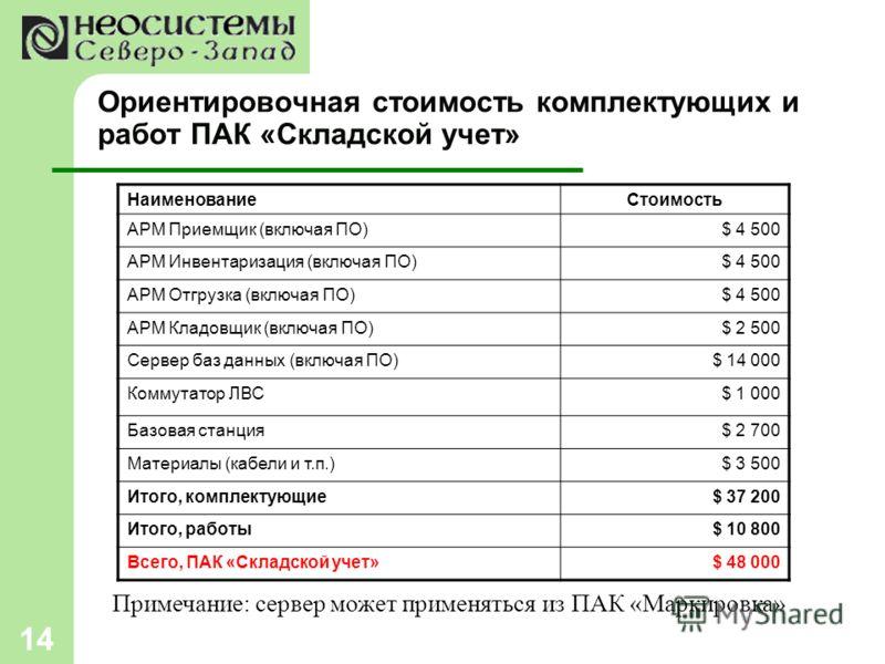 14 Ориентировочная стоимость комплектующих и работ ПАК «Складской учет» НаименованиеСтоимость АРМ Приемщик (включая ПО)$ 4 500 АРМ Инвентаризация (включая ПО)$ 4 500 АРМ Отгрузка (включая ПО)$ 4 500 АРМ Кладовщик (включая ПО)$ 2 500 Сервер баз данных