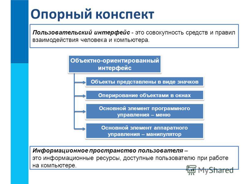 Опорный конспект Объекты представлены в виде значков Пользовательский интерфейс - это совокупность средств и правил взаимодействия человека и компьютера. Оперирование объектами в окнах Основной элемент программного управления – меню Основной элемент