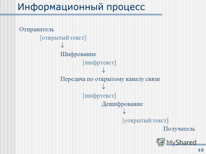 10 Информационный процесс Отправитель [открытый текст] Шифрование [шифртекст] Передача по открытому каналу связи [шифртекст] Дешифрование [открытый текст] Получатель