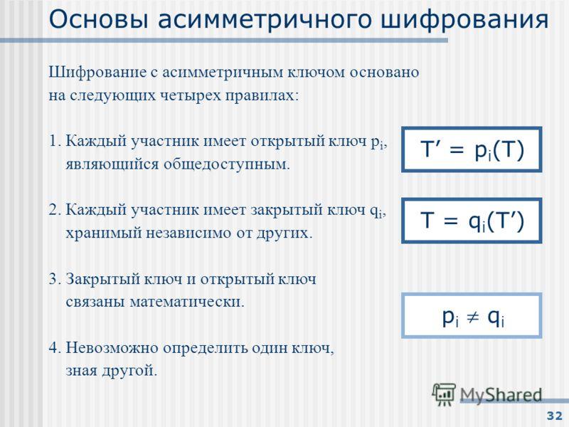 32 Основы асимметричного шифрования Шифрование с асимметричным ключом основано на следующих четырех правилах: 1. Каждый участник имеет открытый ключ p i, являющийся общедоступным. 2. Каждый участник имеет закрытый ключ q i, хранимый независимо от дру