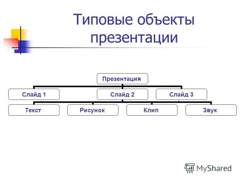 Создание презентации Урок объяснения нового материала