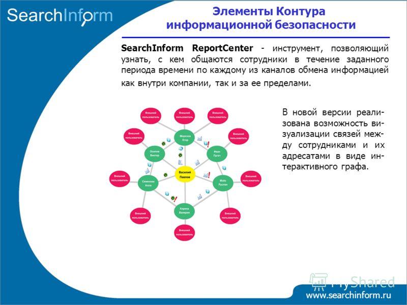 www.searchinform.ru SearchInform ReportCenter - инструмент, позволяющий узнать, с кем общаются сотрудники в течение заданного периода времени по каждому из каналов обмена информацией как внутри компании, так и за ее пределами. Элементы Контура информ