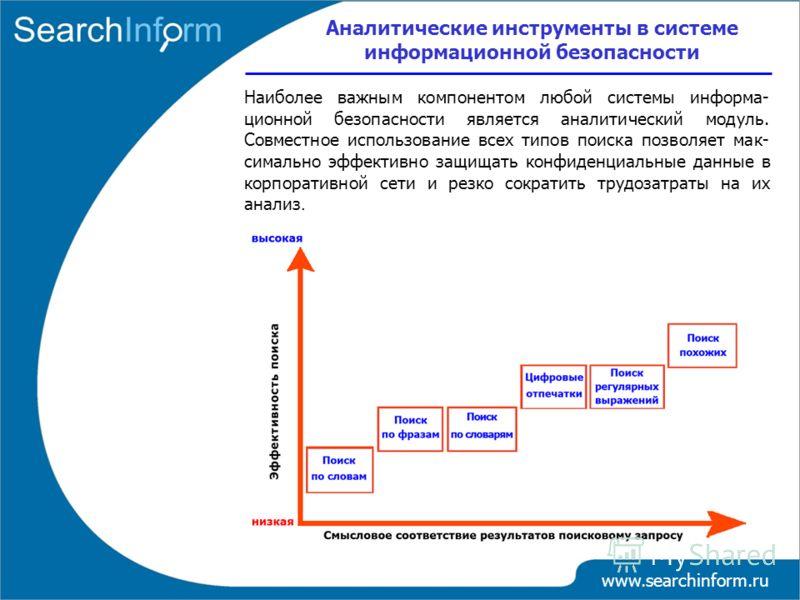 www.searchinform.ru Наиболее важным компонентом любой системы информа- ционной безопасности является аналитический модуль. Совместное использование всех типов поиска позволяет мак- симально эффективно защищать конфиденциальные данные в корпоративной