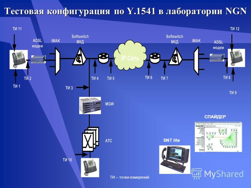 Тестовая конфигурация по Y.1541 в лаборатории NGN ТИ – точки измерений SNT lite СПАЙДЕР
