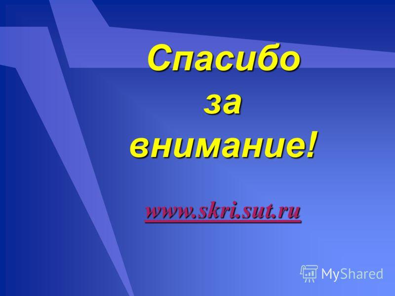 Спасибозавнимание! www.skri.sut.ru