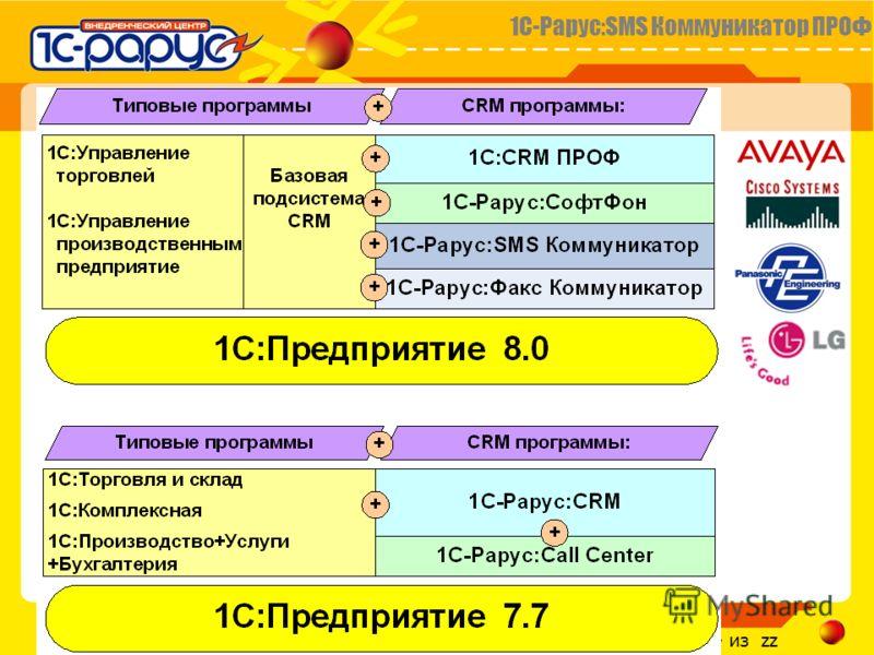 1С-Рарус:SMS Коммуникатор ПРОФ Слайд 4 из zz CRM@RARUS.RU 11 ноября 2012 г.