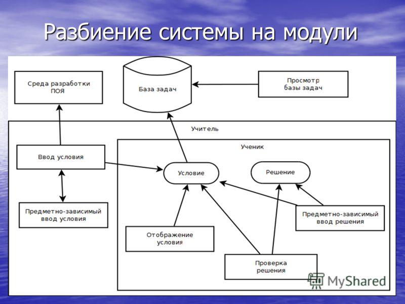 Разбиение системы на модули
