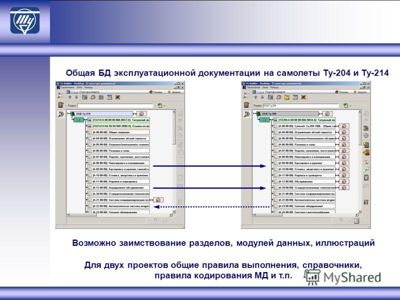 Общая БД эксплуатационной документации на самолеты Ту-204 и Ту-214 Возможно заимствование разделов, модулей данных, иллюстраций Для двух проектов общие правила выполнения, справочники, правила кодирования МД и т.п.