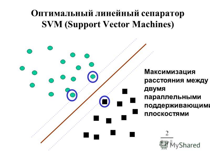 Оптимальный линейный сепаратор SVM (Support Vector Machines) Максимизация расстояния между двумя параллельными поддерживающими плоскостями