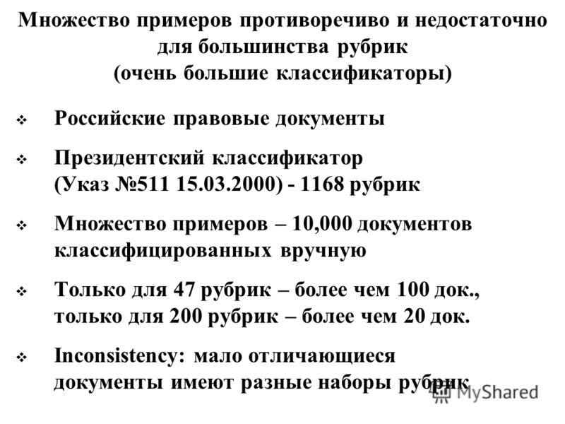 Множество примеров противоречиво и недостаточно для большинства рубрик (очень большие классификаторы) Российские правовые документы Президентский классификатор (Указ 511 15.03.2000) - 1168 рубрик Множество примеров – 10,000 документов классифицирован