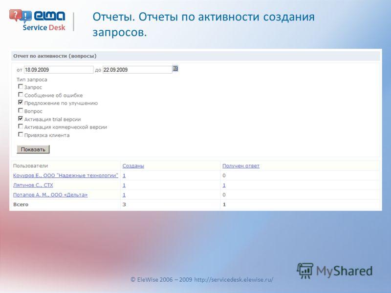 Отчеты. Отчеты по активности создания запросов. © EleWise 2006 – 2009 http://servicedesk.elewise.ru/