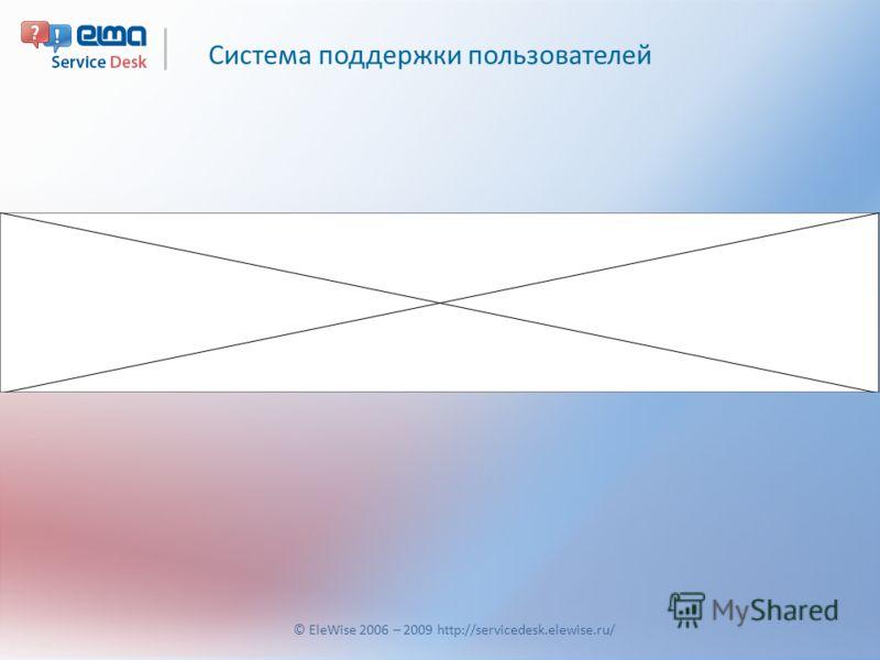 Система поддержки пользователей © EleWise 2006 – 2009 http://servicedesk.elewise.ru/