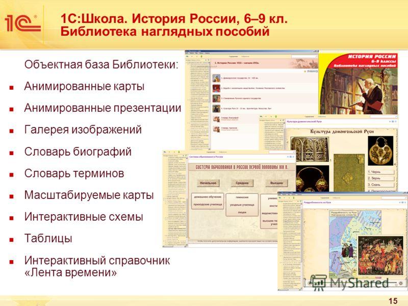 карты Интерактивные схемы