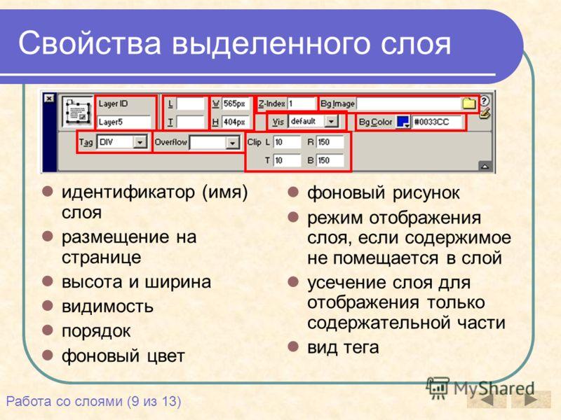 идентификатор (имя) слоя размещение на странице высота и ширина видимость порядок фоновый цвет Свойства выделенного слоя фоновый рисунок режим отображения слоя, если содержимое не помещается в слой усечение слоя для отображения только содержательной