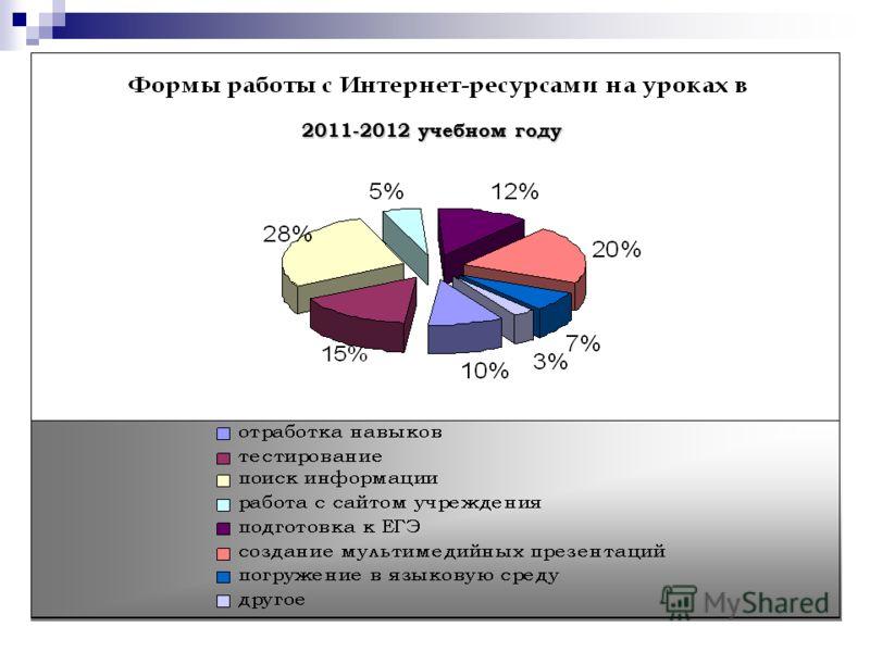 2011-2012 учебном году