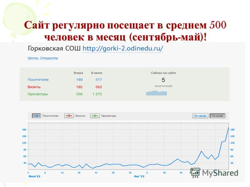 Сайт регулярно посещает в среднем 500 человек в месяц ( сентябрь - май )!