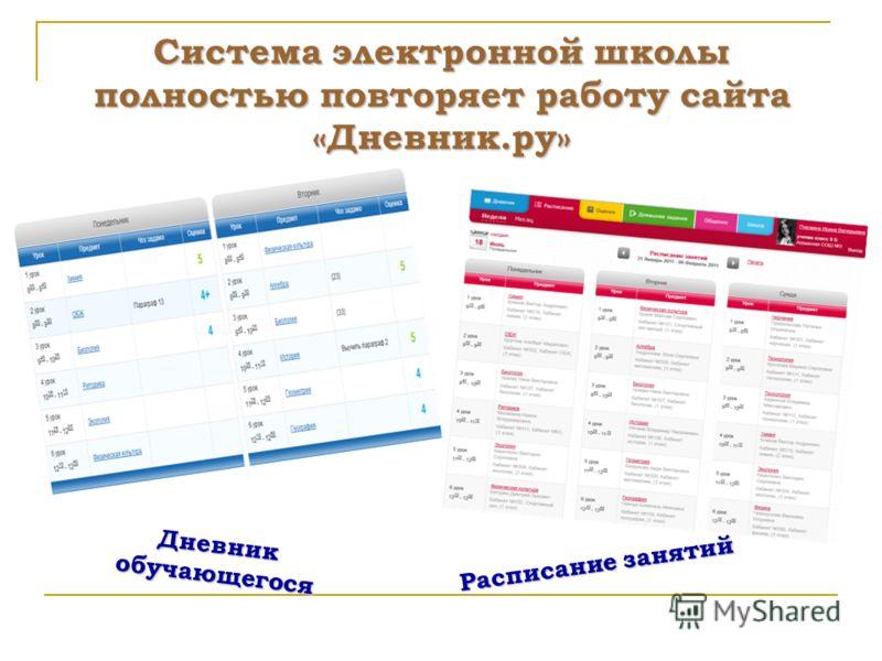 Система электронной школы полностью повторяет работу сайта «Дневник.ру» Дневник обучающегося Расписание занятий
