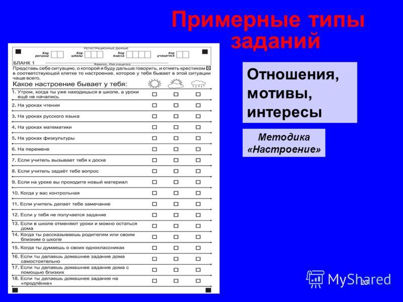 23 Примерные типы заданий Отношения, мотивы, интересы Методика «Настроение»