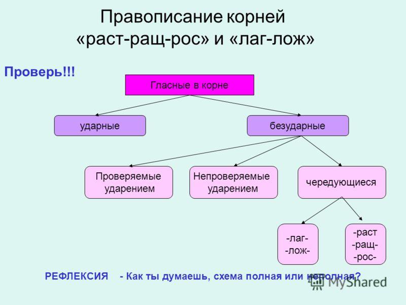 Правописание корней «раст-ращ-рос» и «лаг-лож» Проверь!!! Гласные в корне ударныебезударные -лаг- -лож- -раст -ращ- -рос- чередующиеся Непроверяемые ударением Проверяемые ударением РЕФЛЕКСИЯ - Как ты думаешь, схема полная или неполная?