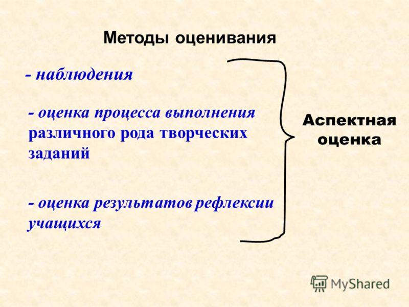 Методы оценивания - наблюдения - оценка процесса выполнения различного рода творческих заданий - оценка результатов рефлексии учащихся Аспектная оценка