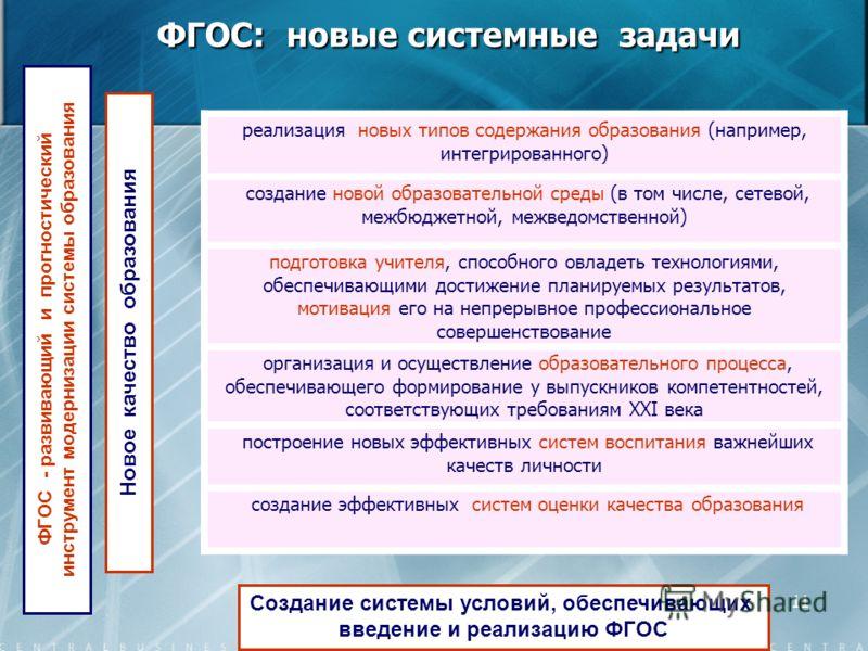 11 ФГОС: новые системные задачи ФГОС: новые системные задачи Создание системы условий, обеспечивающих введение и реализацию ФГОС реализация новых типов содержания образования (например, интегрированного) создание новой образовательной среды (в том чи
