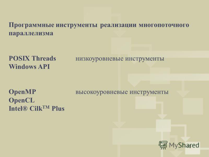 10 Программные инструменты реализации многопоточного параллелизма POSIX Threads низкоуровневые инструменты Windows API OpenMP высокоуровневые инструменты OpenCL Intel® Cilk TM Plus