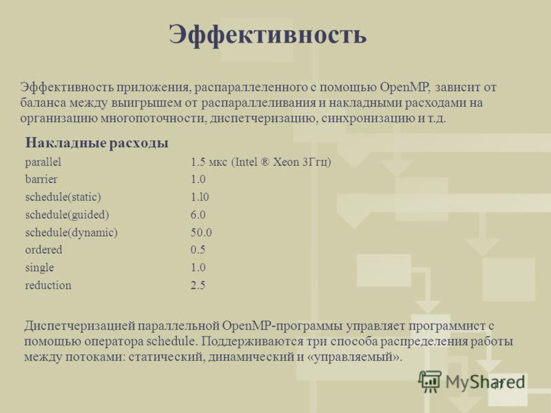 17 Эффективность Эффективность приложения, распараллеленного с помощью OpenMP, зависит от баланса между выигрышем от распараллеливания и накладными расходами на организацию многопоточности, диспетчеризацию, синхронизацию и т.д. Накладные расходы para