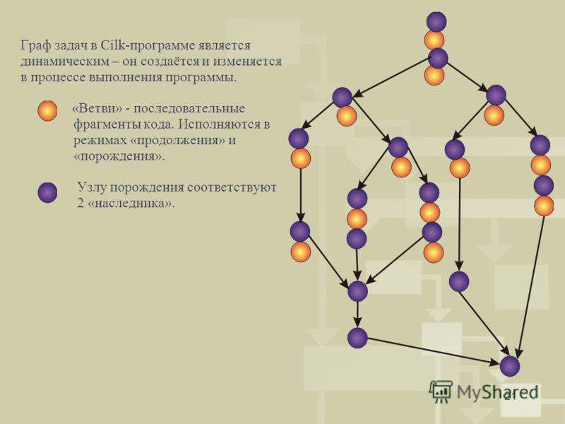21 Граф задач в Cilk-программе является динамическим – он создаётся и изменяется в процессе выполнения программы. «Ветви» - последовательные фрагменты кода. Исполняются в режимах «продолжения» и «порождения». Узлу порождения соответствуют 2 «наследни