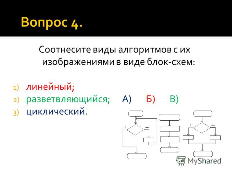 Соотнесите виды алгоритмов с их изображениями в виде блок-схем: 1) линейный; 2) разветвляющийся; А) Б) В) 3) циклический.