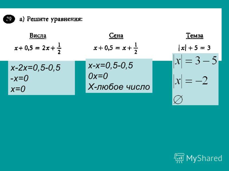 x-2х=0,5-0,5 -х=0 x=0 x-x=0,5-0,5 0х=0 X-любое число